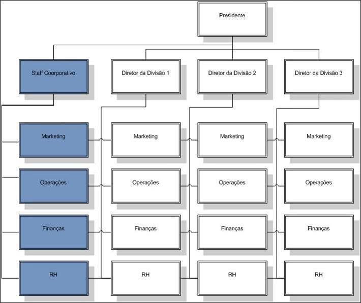 organograma para editar