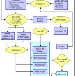 modelos-fluxograma
