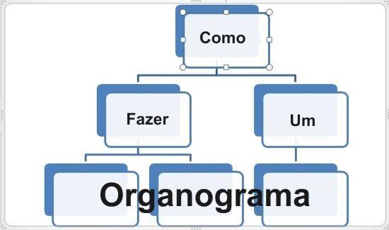 como fazer organograma Como fazer um Organograma